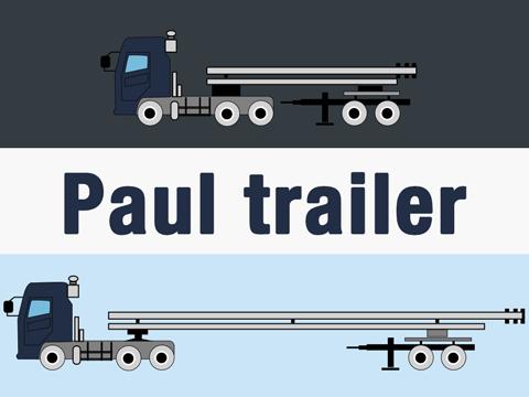 【関連記事】ポールトレーラーの構造・寸法・積載重量・運転法は?