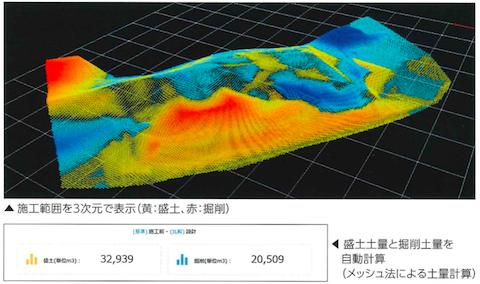 3D施工データ