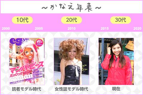 かなえの歴史